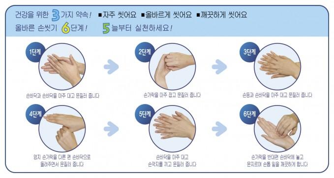 감염성 질병이 유행하는 때에는 손 올바르게 자주 씻는 것만으로 질병을 예방할 수 있다. - 범국민손씻기운동본부(대한의사협회, 질병관리본부) 제공
